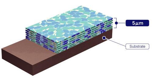 zinco lafre lb material glomax